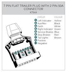9 pin trailer plug wiring diagram 9 Pin Trailer Wiring Diagram kt 9 pin trailer plug & sockets with 50amp power connection kt blog 9 pin trailer plug wiring diagram