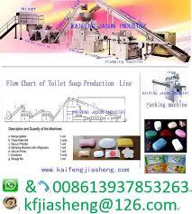 Toilet Soap Production Line Toilet Soap Making Machine