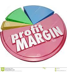 Profit Margin Clipart