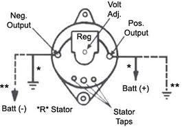 alternators 110 555pho leece neville 160a 12v iref pad mnt product diagram
