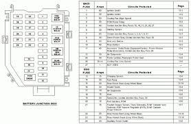 volvo s40 fuse box diagram example electrical wiring diagram \u2022 volvo s40 2005 fuse diagram at Volvo S40 05 Fuse Box