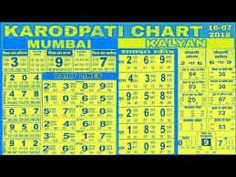 Kalyan Patrika Chart Videos Matching 21 07 2018 Kalyan Weekly Chart Open To Close
