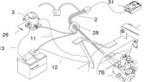 meyers snow plow wiring diagram squished me picturesque meyer lights meyer snow plow wiring diagram expert depiction parts touchpad control harness diamond 15764 touch pad square