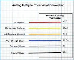 wiring diagram for hunter digital thermostat images heat pump thermostat wiring on duotherm analog to hunter digital