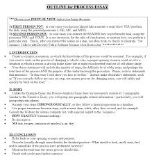 Example Of Process Essays Personal Essay The Yellow Wallpaper Essays Also Learning