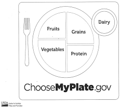 Small Picture Coloring Pages Myplate Page Breadedcat Free Printable And My