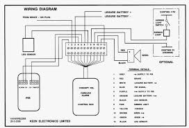 concept alarm installation instructions keen electronics concept kel alarm wiring diagram