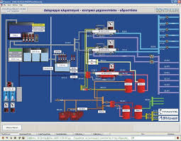 Automatic Control Automatic Control Systems Bems Plc Sychem