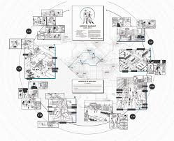 Urban Design Analysis Pdf The Department Of Urban Planning And Design Harvard