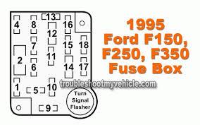 1995 ford f150 fuse panel diagram box 2 shot elegant wiring