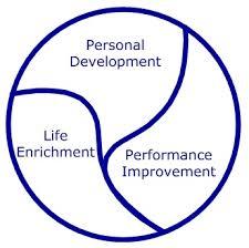 Destiny's Odyssey - Life's journey personal development plan via Relatably.com