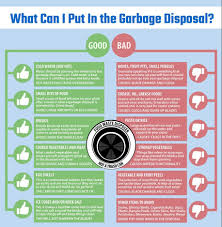 if you find the clog you should remove it and reassemble the garbage disposal but if you cannot see any clog proceed to step 3 below