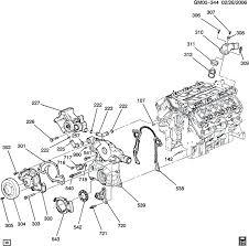 pontiac 3 8 supercharged engine diagram wiring diagram user 2002 pontiac grand prix 3 8 engine diagram wiring diagram used 2007 pontiac grand prix engine