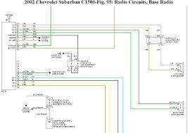 ford factory stereo wiring diagram 2007 dodge ram radio 2003 gmc full size of 1997 ford f150 factory radio wiring diagram 2007 chevy silverado 2002 suburban schematics