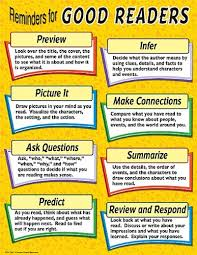 What Good Readers Do Chart Teacher Created Resources Reminders For Good Readers Do
