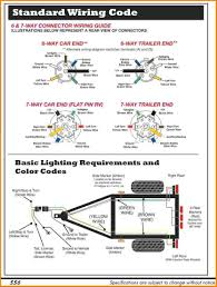 chevy 7 pin trailer wiring diagram wiring library elegant chevy 7 pin trailer wiring diagram beauteous plug ford 2 rh stophairloss me