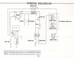 chinese 110cc atv wiring diagram wiring diagram shrutiradio taotao ata 125 wiring diagram at For Tao Tao 110cc Wiring Diagram