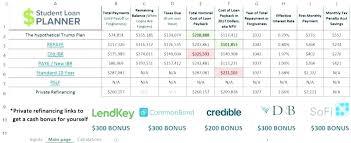 Student Loan Amortization Schedule Excel Repayment Calculator