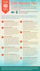 Resume Tips 2016 INFOGRAPHIC 24 Resume Tips 1