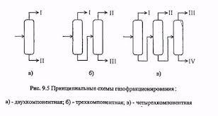 Отчет по практике Характеристика газового предприятия Западно  Главной газодобывающей компанией России является РАО Газпром учрежденное в феврале 1993 г до этого государственный концерн