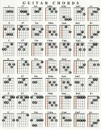 Learn Guitar Chord Chart Beginners Guitar Chord Chart Portable On The Go Great For Beginners