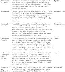 essay structure body paragraphs narrative