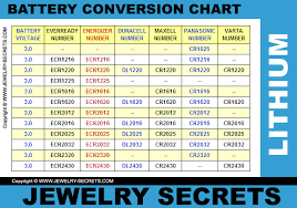 Tag Heuer Battery Chart Watch Battery Cell Conversion Chart Jewelry Secrets