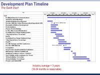 Clinical Trial Gantt Chart Gantt Chart Example Clinical Trial 3 Best Images Of