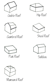 Exterior house designs are best described by their basic shapes and roof  types. Before drawing