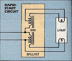 fluorescent lamp rapid start circuit