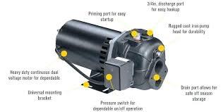 capacitor for well pump well pump motor figure 1 shallow well jet pump deep well pump