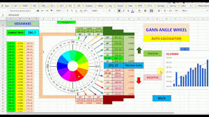 Gann Square Of 12 Chart Gann Calculator Automaic Gann Angle Wheel