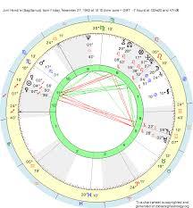 Birth Chart Jimi Hendrix Sagittarius Zodiac Sign Astrology