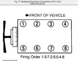 similiar 5 4 triton firing order diagram keywords ford 5 4 triton engine diagram get image about wiring diagram