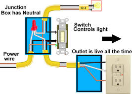 How To Add An Outlet To A Light Switch Image Result For Electrical Outlet Wiring With Switch In