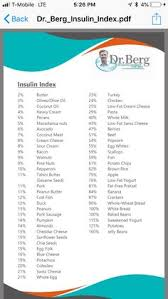 Insulin Resistance Food Chart 20 Best Insulin Index Images In 2019 Insulin Index