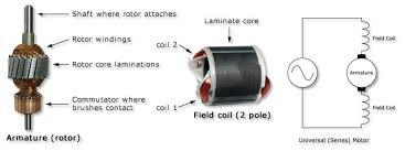 samsung washer diagram samsung circuit and schematic wiring samsung washer diagram samsung circuit and schematic wiring diagrams washing machine schematics get image