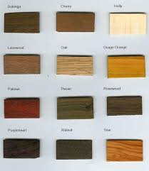kinds of wood for furniture. Wood Stain Kinds Of For Furniture O