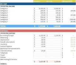 Setting Up A Budget In Excel How To Set Up Budget Spreadsheet