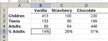 Percentage In Excel Chart Displaying Percentages As A Series In An Excel Chart