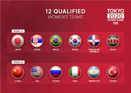 Tokyo 2020 Olympic volleyball tournament