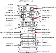 ford the the electrical fan fuse or relay themostat graphic
