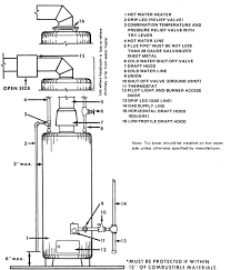 water heater vacuum breaker. Interesting Water Gas Water Heater Throughout Vacuum Breaker A