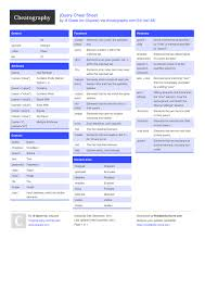 jquery cheat sheet by iquest from cheatography jquery cheat sheet by i3quest from com cheat sheets for every occasion