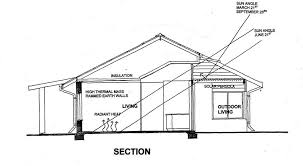 Small Passive Solar House Designs  House InteriorSolar Home Designs