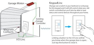 garage door open indicatorMonitor And Remotely Control Garage Doors  Smarthome