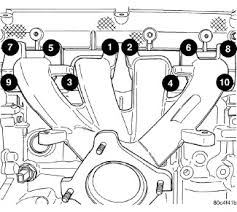 there's exhaust coming out of the engine of my 2004 pt cruiser pt cruiser muffler cost at Pt Cruiser Exhaust Diagram
