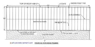 patio cover plans designs. Wooden Patio Cover Designs, Diy Cover, Patio Ideas, Wood  Plans Designs