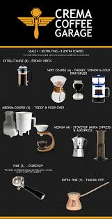 In a coarse grind, the space between the coffee particles is large, allowing water to pass through faster. The Best Grind Settings For Every Coffee Brewing Method Crema Coffee Garage Australia