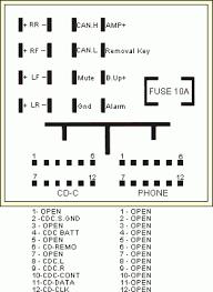 wiring diagram for radio 2010 vw jetta readingrat net 2013 vw jetta stereo wiring diagram at 2012 Jetta Audio Wiring Diagram